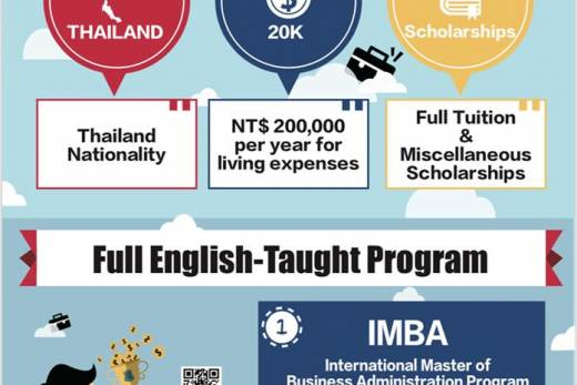 Joint Scholarship For Thai Student